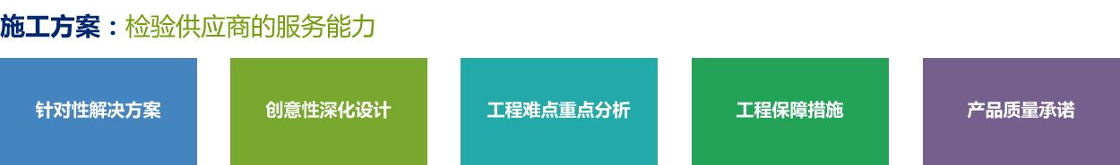 解(jie)�Q方案-涂料(liao)工程(cheng)招(zhao)投�艘��c分析_13.jpg