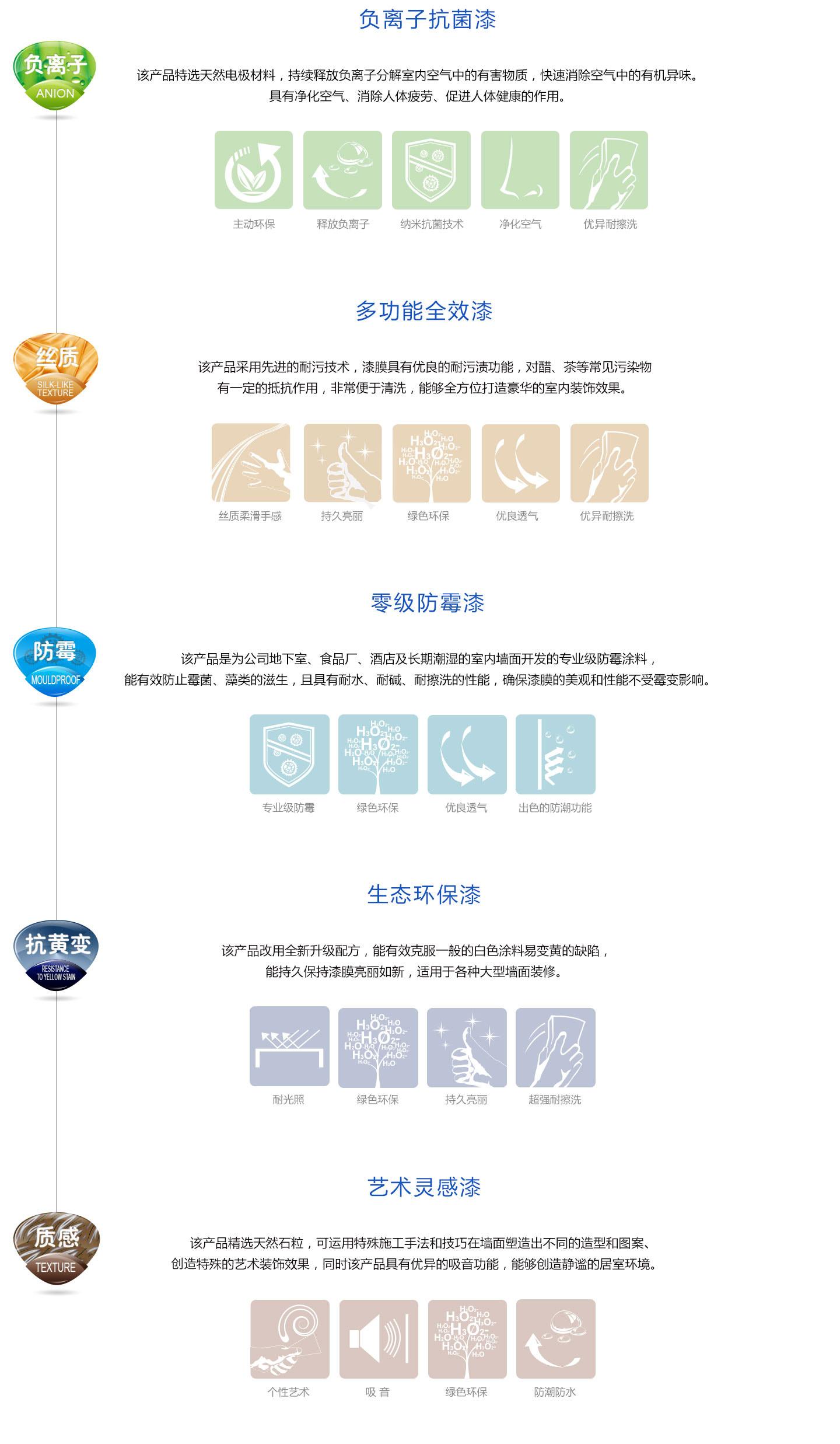 ��(na)��(qiang)涂料(liao)333_03.jpg